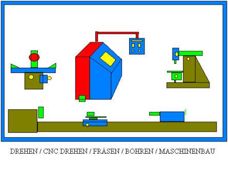 Vorrichtungsbau Pritzwalk, Bahlke - Mechanik, Maschinenbau Pritzwalk